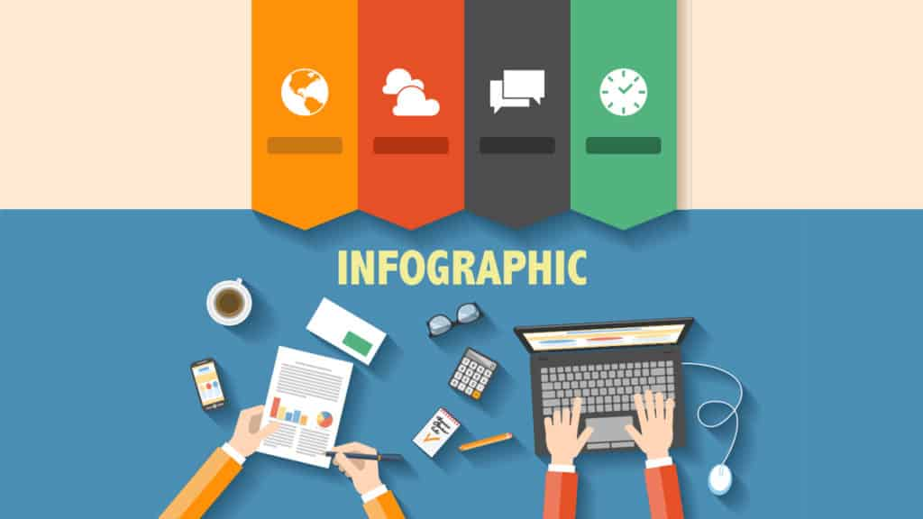 Why You Mustn't Ignore Infographics in Your Social Media Strategy Why You Mustn't Ignore Infographics in Your Social Media Strategy